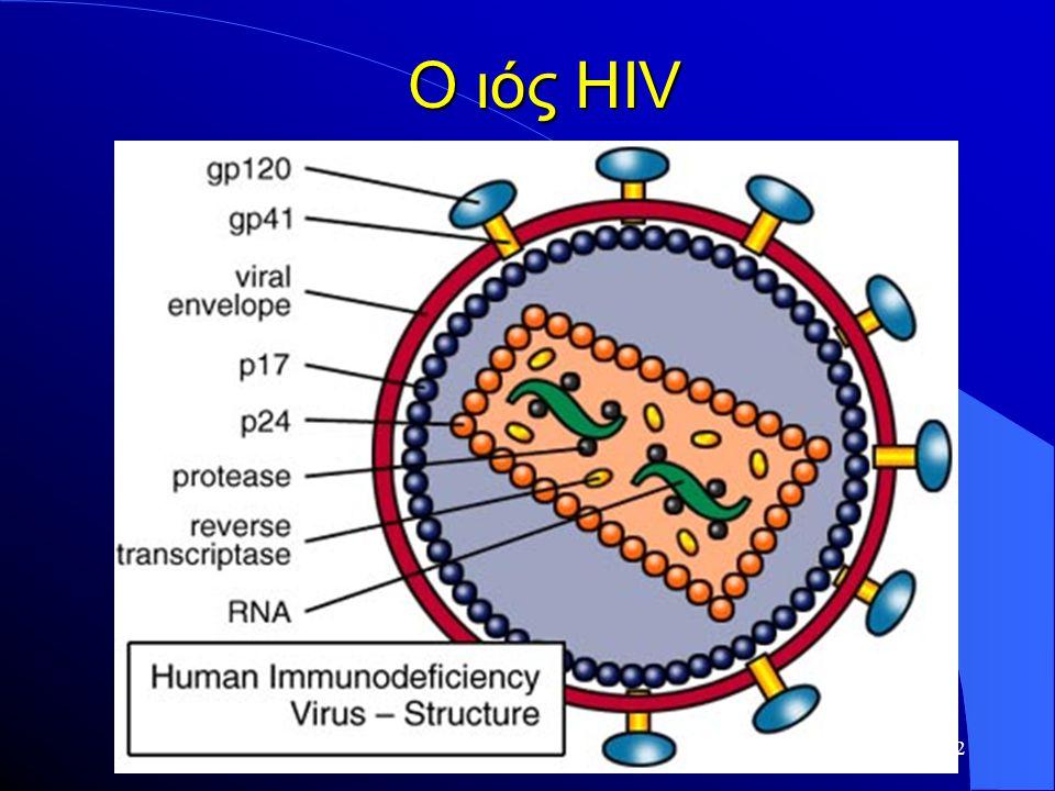 2 O ιός HIV O ιός HIV