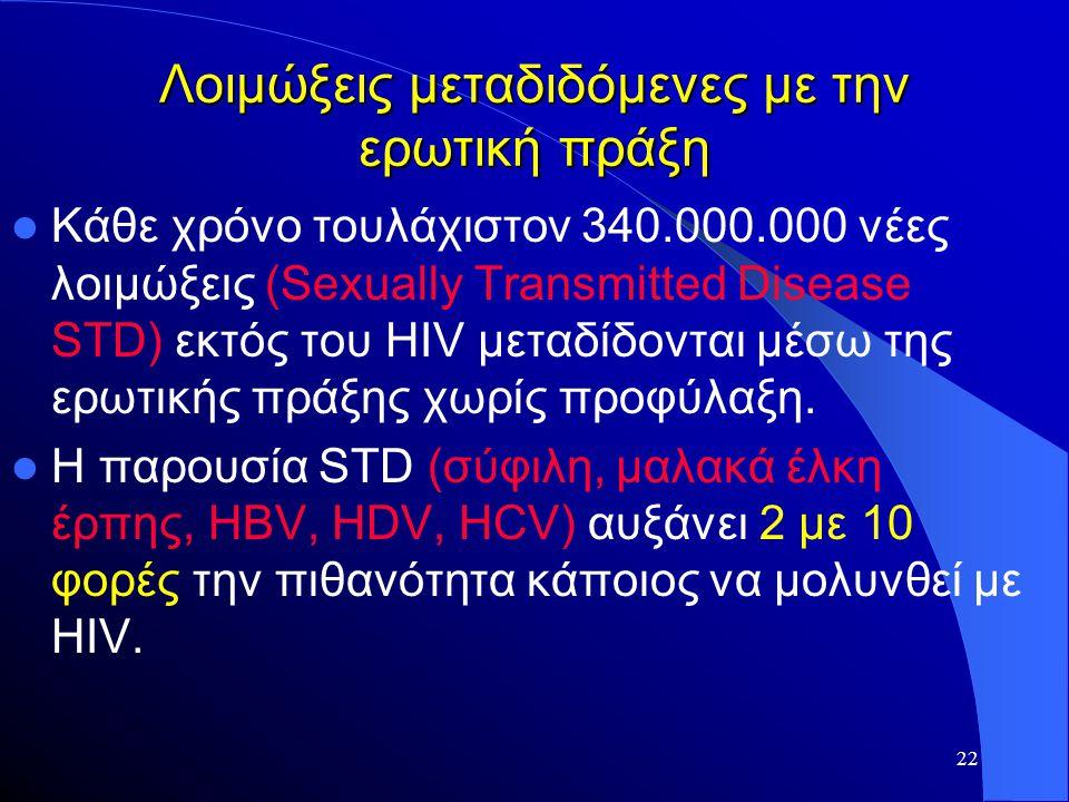 22 Λοιμώξεις μεταδιδόμενες με την ερωτική πράξη  Κάθε χρόνο τουλάχιστον 340.000.000 νέες λοιμώξεις (Sexually Transmitted Disease STD) εκτός του HIV μ