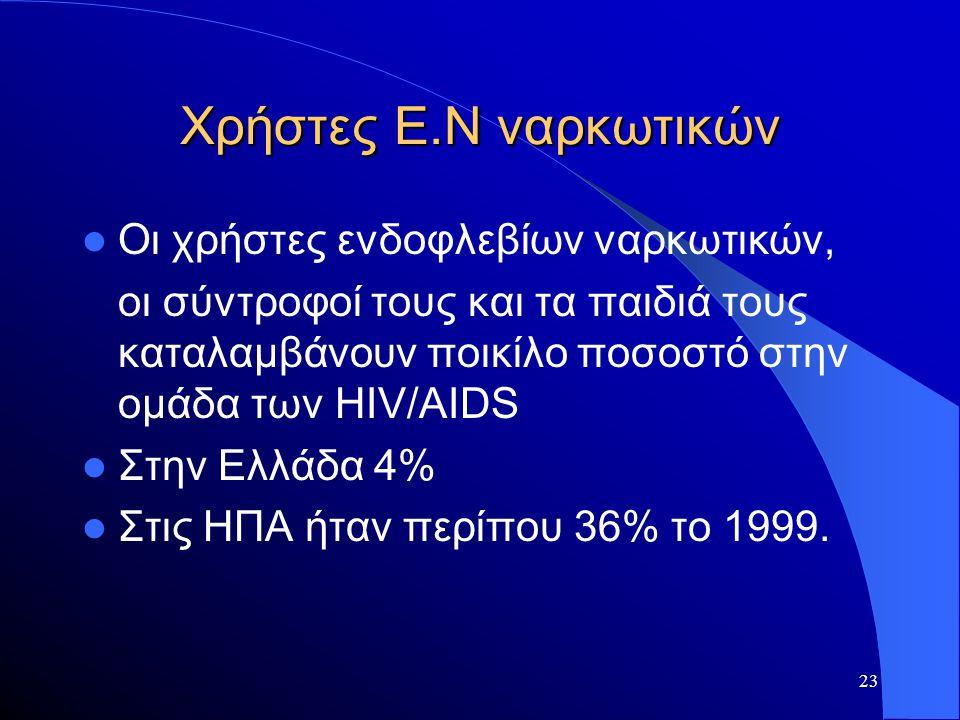 23 Χρήστες Ε.Ν ναρκωτικών  Οι χρήστες ενδοφλεβίων ναρκωτικών, οι σύντροφοί τους και τα παιδιά τους καταλαμβάνουν ποικίλο ποσοστό στην ομάδα των HIV/A