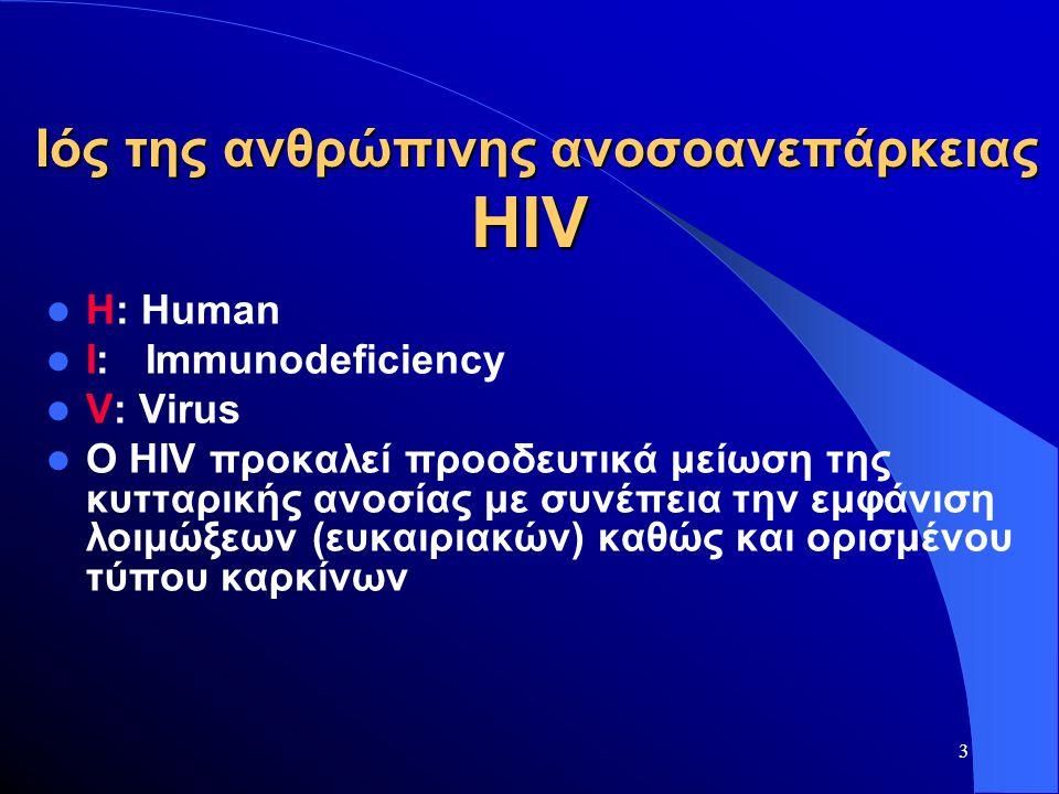 3 Ιός της ανθρώπινης ανοσοανεπάρκειας HIV Ιός της ανθρώπινης ανοσοανεπάρκειας HIV  Η: Human  I: Immunodeficiency  V: Virus  O HIV προκαλεί προοδευ