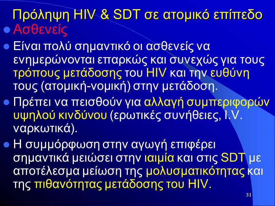 31 Πρόληψη HIV & SDT σε ατομικό επίπεδο  Ασθενείς  Είναι πολύ σημαντικό οι ασθενείς να ενημερώνονται επαρκώς και συνεχώς για τους τρόπους μετάδοσης