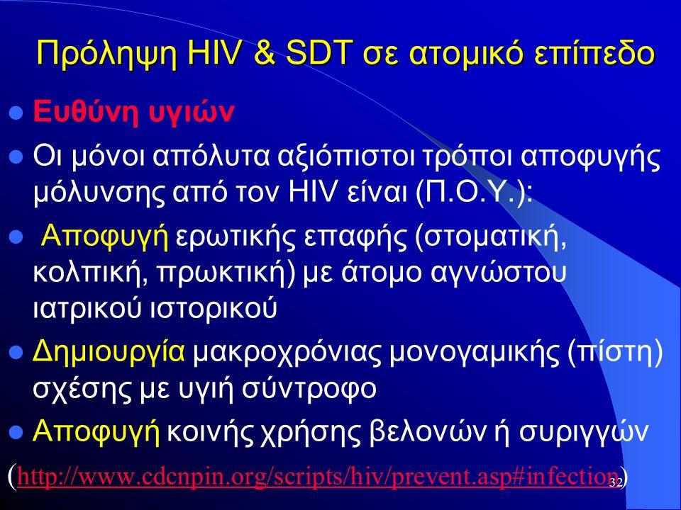 32 Πρόληψη HIV & SDT σε ατομικό επίπεδο  Ευθύνη υγιών  Οι μόνοι απόλυτα αξιόπιστοι τρόποι αποφυγής μόλυνσης από τον HIV είναι (Π.Ο.Υ.):  Αποφυγή ερ