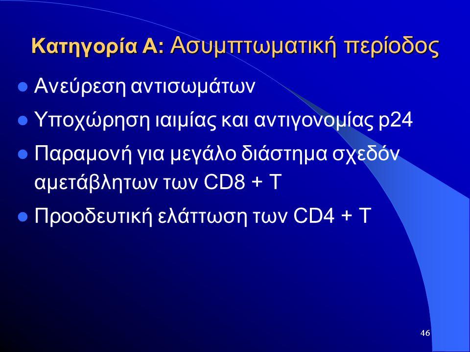 46 Κατηγορία Α: Ασυμπτωματική περίοδος  Ανεύρεση αντισωμάτων  Υποχώρηση ιαιμίας και αντιγονομίας p24  Παραμονή για μεγάλο διάστημα σχεδόν αμετάβλητ