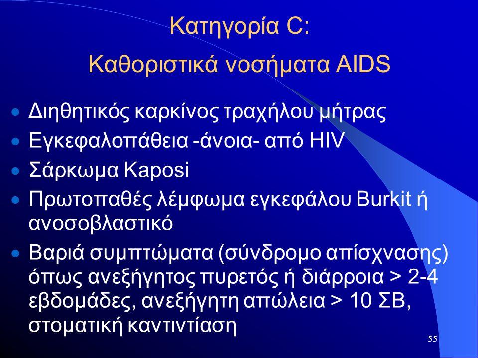55 Κατηγορία C: Καθοριστικά νοσήματα AIDS  Διηθητικός καρκίνος τραχήλου μήτρας  Εγκεφαλοπάθεια -άνοια- από HIV  Σάρκωμα Kaposi  Πρωτοπαθές λέμφωμα