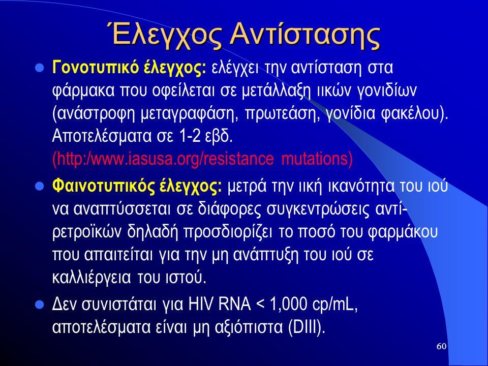 60 Έλεγχος Αντίστασης  Γονοτυπικό έλεγχος: ελέγχει την αντίσταση στα φάρμακα που οφείλεται σε μετάλλαξη ιικών γονιδίων (ανάστροφη μεταγραφάση, πρωτεά