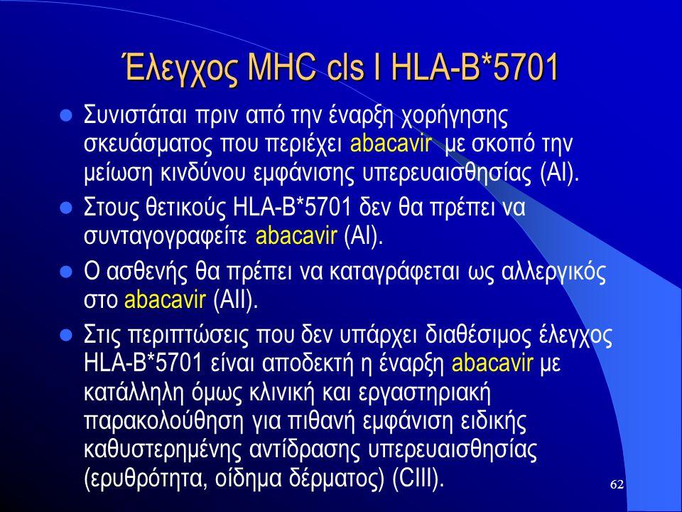 62 Έλεγχος MHC cls I HLA-B*5701  Συνιστάται πριν από την έναρξη χορήγησης σκευάσματος που περιέχει abacavir με σκοπό την μείωση κινδύνου εμφάνισης υπ