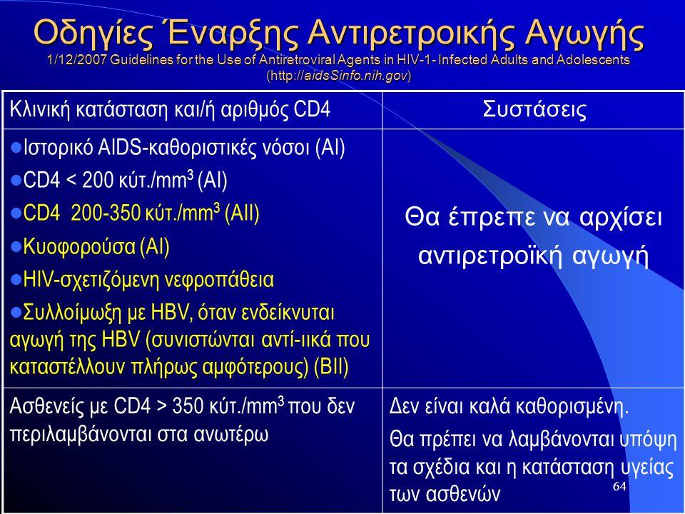 64 Οδηγίες Έναρξης Αντιρετροικής Αγωγής 1/12/2007 Guidelines for the Use of Antiretroviral Agents in HIV-1- Infected Adults and Adolescents (http://ai