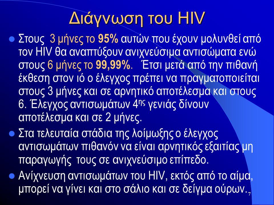 7 Διάγνωση του HIV  Στους 3 μήνες το 95% αυτών που έχουν μολυνθεί από τον HIV θα αναπτύξουν ανιχνεύσιμα αντισώματα ενώ στους 6 μήνες το 99,99%. Έτσι