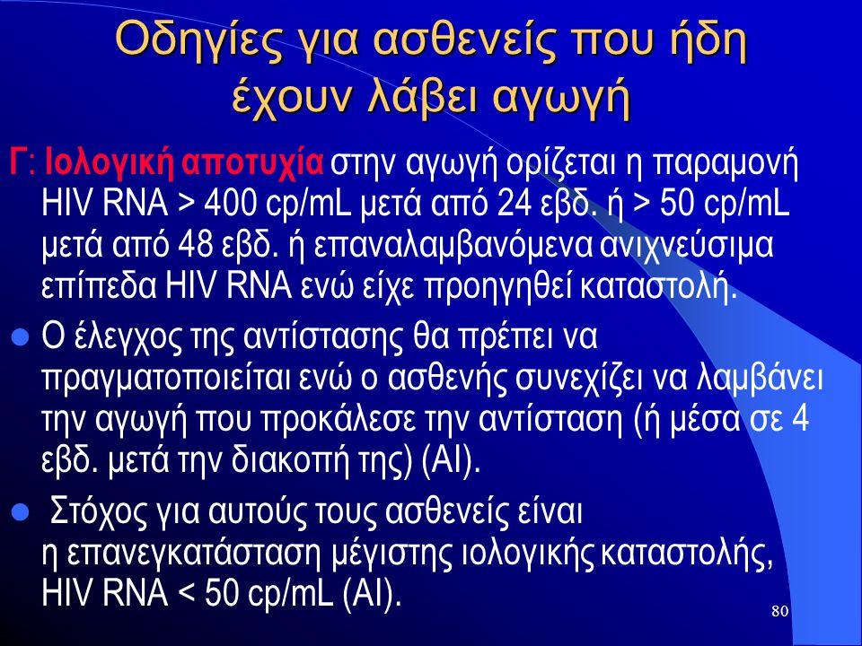 80 Οδηγίες για ασθενείς που ήδη έχουν λάβει αγωγή Γ : Ιολογική αποτυχία στην αγωγή ορίζεται η παραμονή HIV RNA > 400 cp/mL μετά από 24 εβδ. ή > 50 cp/