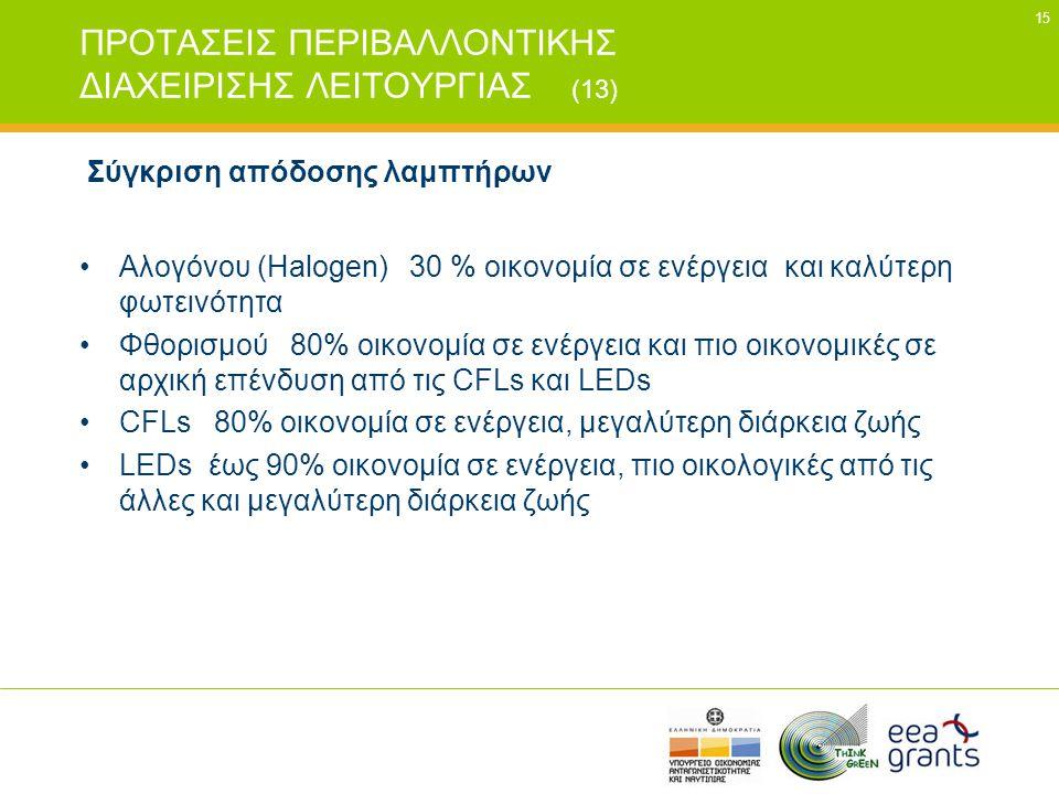 15 ΠΡΟΤΑΣΕΙΣ ΠΕΡΙΒΑΛΛΟΝΤΙΚΗΣ ΔΙΑΧΕΙΡΙΣΗΣ ΛΕΙΤΟΥΡΓΙΑΣ (13) Σύγκριση απόδοσης λαμπτήρων •Αλογόνου (Halogen) 30 % οικονομία σε ενέργεια και καλύτερη φωτε