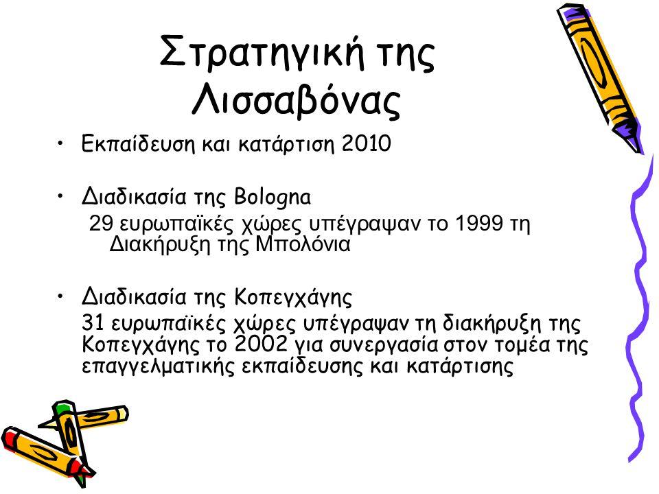 Στρατηγική της Λισσαβόνας •Εκπαίδευση και κατάρτιση 2010 •Διαδικασία της Bologna 29 ευρωπαϊκές χώρες υπέγραψαν το 1999 τη Διακήρυξη της Μπολόνια •Διαδ