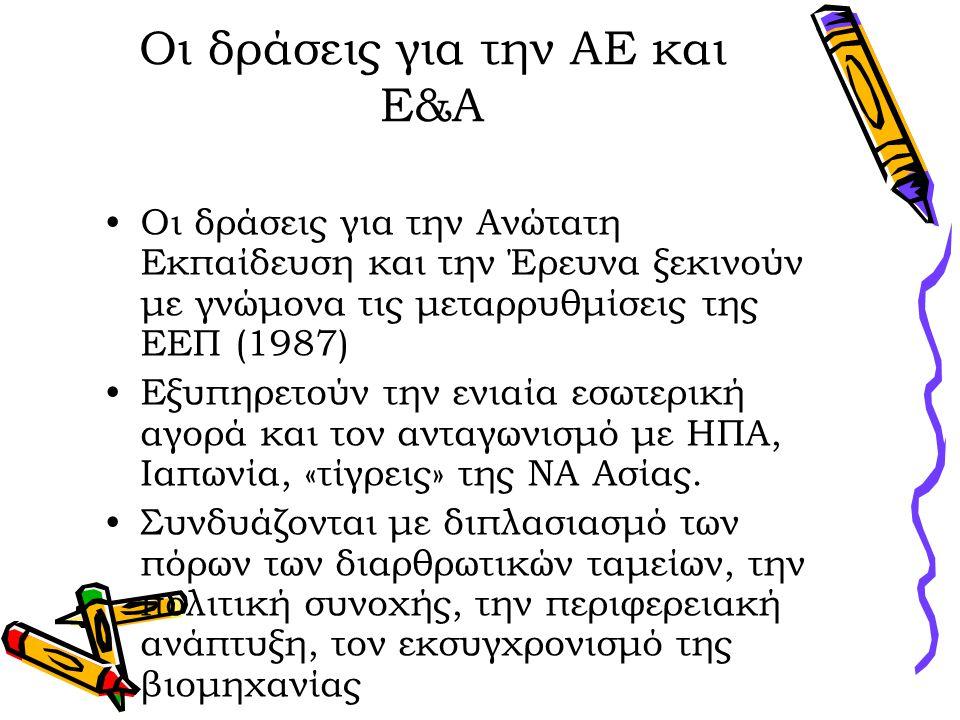 Οι δράσεις για την ΑΕ και Ε&Α •Οι δράσεις για την Ανώτατη Εκπαίδευση και την Έρευνα ξεκινούν με γνώμονα τις μεταρρυθμίσεις της ΕΕΠ (1987) •Εξυπηρετούν