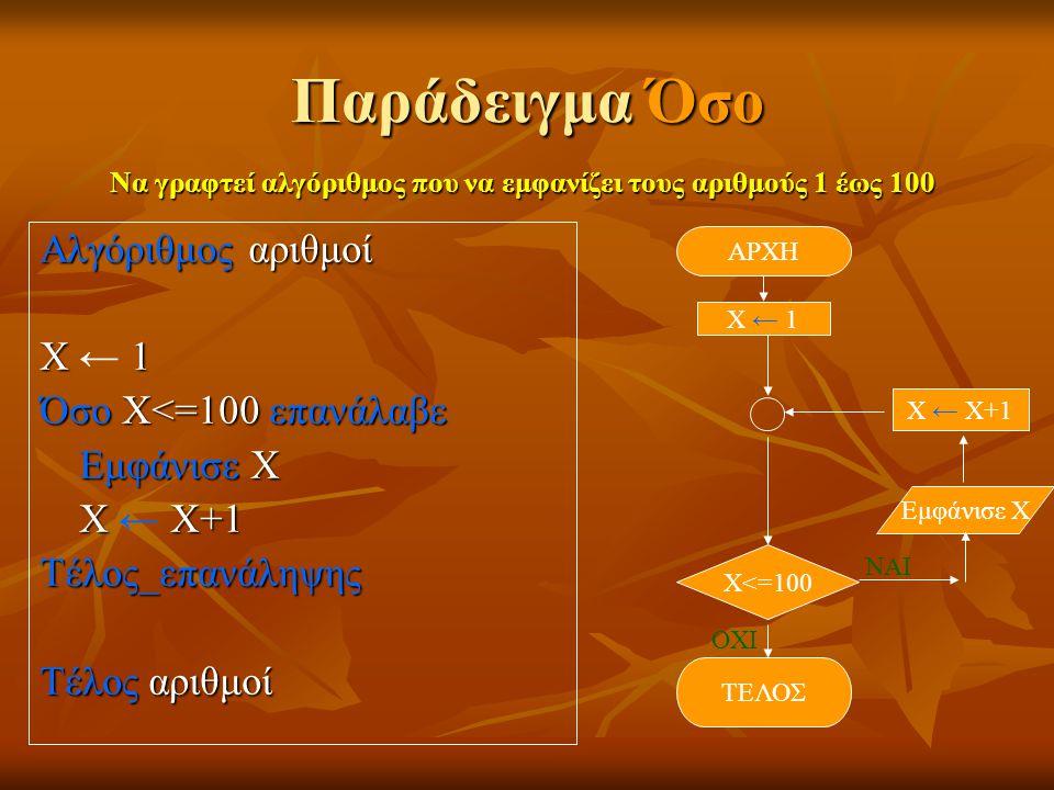 ΠΑΡΑΛΛΑΓΕΣ 1.Να γραφτεί αλγόριθμος που να εμφανίζει τους αριθμούς 100 έως 1 2.