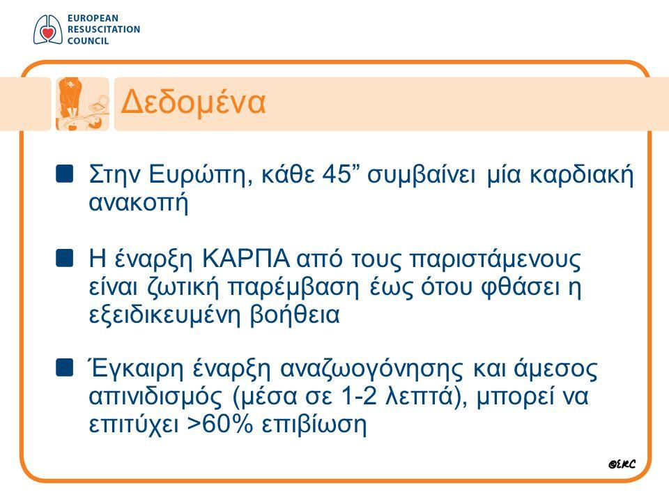 Κλήση ΕΚΑΒ Προσέγγισε με ασφάλεια Έλεγξε επικοινωνία Φώναξε βοήθεια Άνοιξε αεραγωγό Έλεγξε αναπνοή Κάλεσε 166 (112) 30 θωρακικές συμπιέσεις 2 εμφυσήσεις διάσωσης