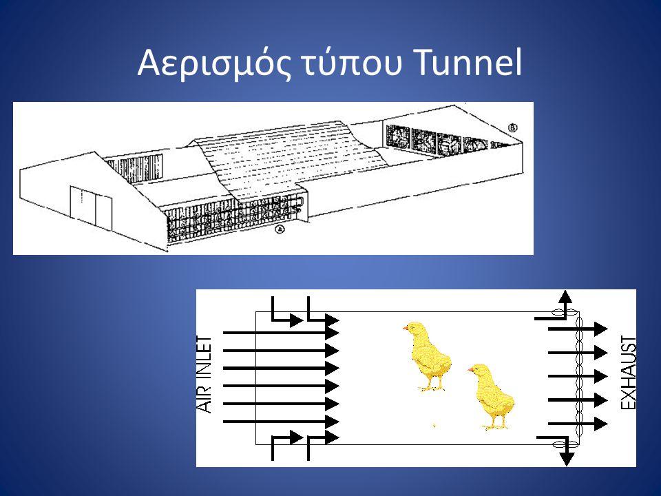 Αερισμός τύπου Tunnel