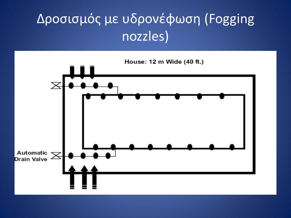 Δροσισμός με υδρονέφωση (Fogging nozzles)