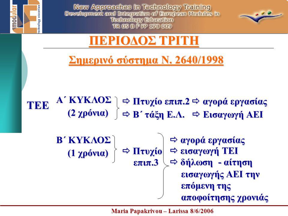 Maria Papakrivou – Larissa 8/6/2006 ΠΕΡΙΟΔΟΣ ΤΡΙΤΗ Σημερινό σύστημα Ν.