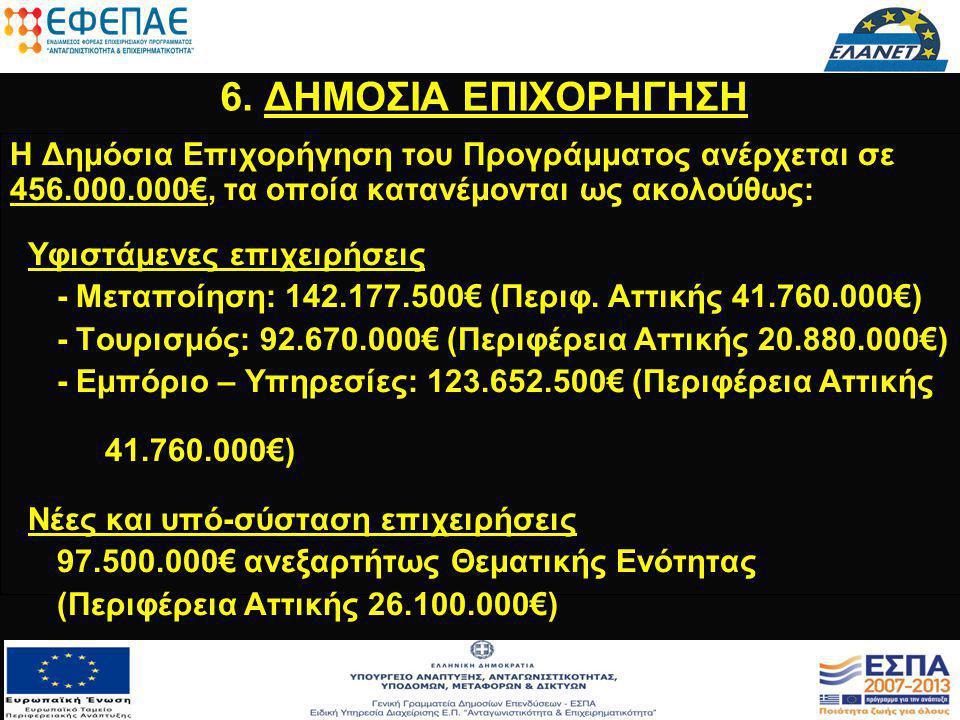 6. ΔΗΜΟΣΙΑ ΕΠΙΧΟΡΗΓΗΣΗ Η Δημόσια Επιχορήγηση του Προγράμματος ανέρχεται σε 456.000.000€, τα οποία κατανέμονται ως ακολούθως: Υφιστάμενες επιχειρήσεις