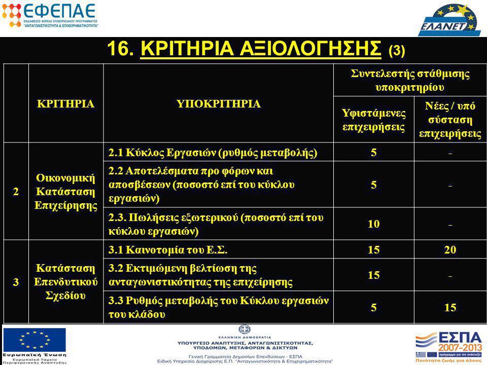 16. ΚΡΙΤΗΡΙΑ ΑΞΙΟΛΟΓΗΣΗΣ (3) ΚΡΙΤΗΡΙΑΥΠΟΚΡΙΤΗΡΙΑ Συντελεστής στάθμισης υποκριτηρίου Υφιστάμενες επιχειρήσεις Νέες / υπό σύσταση επιχειρήσεις 2 Οικονομ