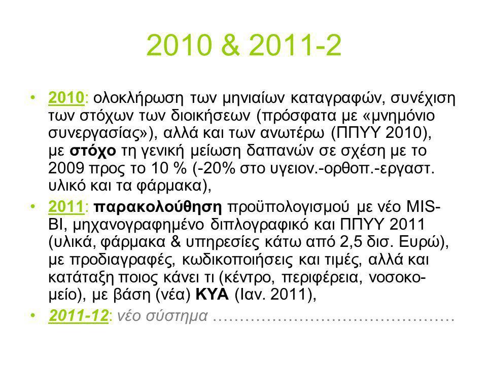 2010 & 2011-2 •2010: ολοκλήρωση των μηνιαίων καταγραφών, συνέχιση των στόχων των διοικήσεων (πρόσφατα με «μνημόνιο συνεργασίας»), αλλά και των ανωτέρω (ΠΠΥΥ 2010), με στόχο τη γενική μείωση δαπανών σε σχέση με το 2009 προς το 10 % (-20% στο υγειον.-ορθοπ.-εργαστ.