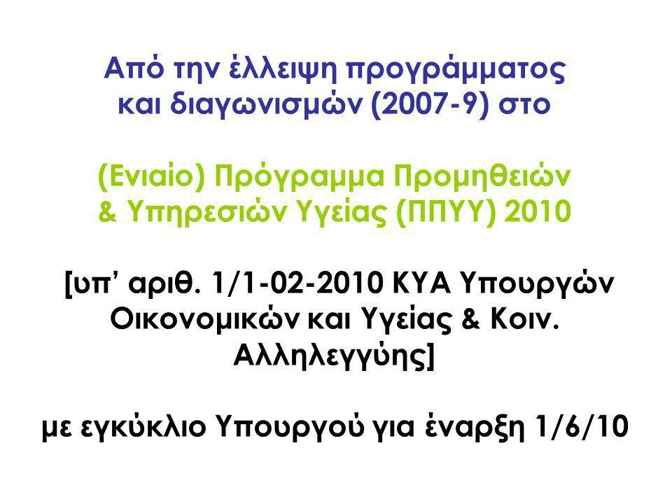 Από την έλλειψη προγράμματος και διαγωνισμών (2007-9) στο (Ενιαίο) Πρόγραμμα Προμηθειών & Υπηρεσιών Υγείας (ΠΠΥΥ) 2010 [υπ' αριθ. 1/1-02-2010 ΚΥΑ Υπου