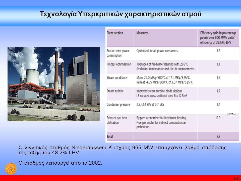 16 Ο λιγνιτικός σταθμός Niederaussem K ισχύος 965 MW επιτυγχάνει βαθμό απόδοσης της τάξης του 43.2% LHV.