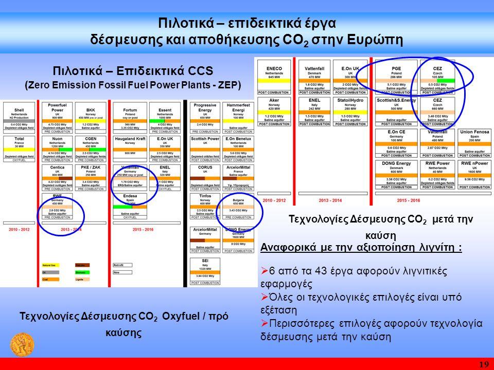 19 Πιλοτικά – Επιδεικτικά CCS ( Zero Emission Fossil Fuel Power Plants - ΖΕP ) Αναφορικά με την αξιοποίηση λιγνίτη :  6 από τα 43 έργα αφορούν λιγνιτ