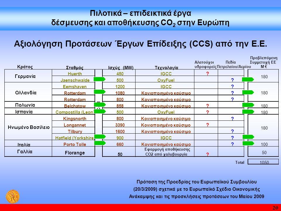 20 Αξιολόγηση Προτάσεων Έργων Επίδειξης (CCS) από την Ε.Ε. Πρόταση της Προεδρίας του Ευρωπαϊκού Συμβουλίου (20/3/2009) σχετικά με το Ευρωπαϊκό Σχέδιο