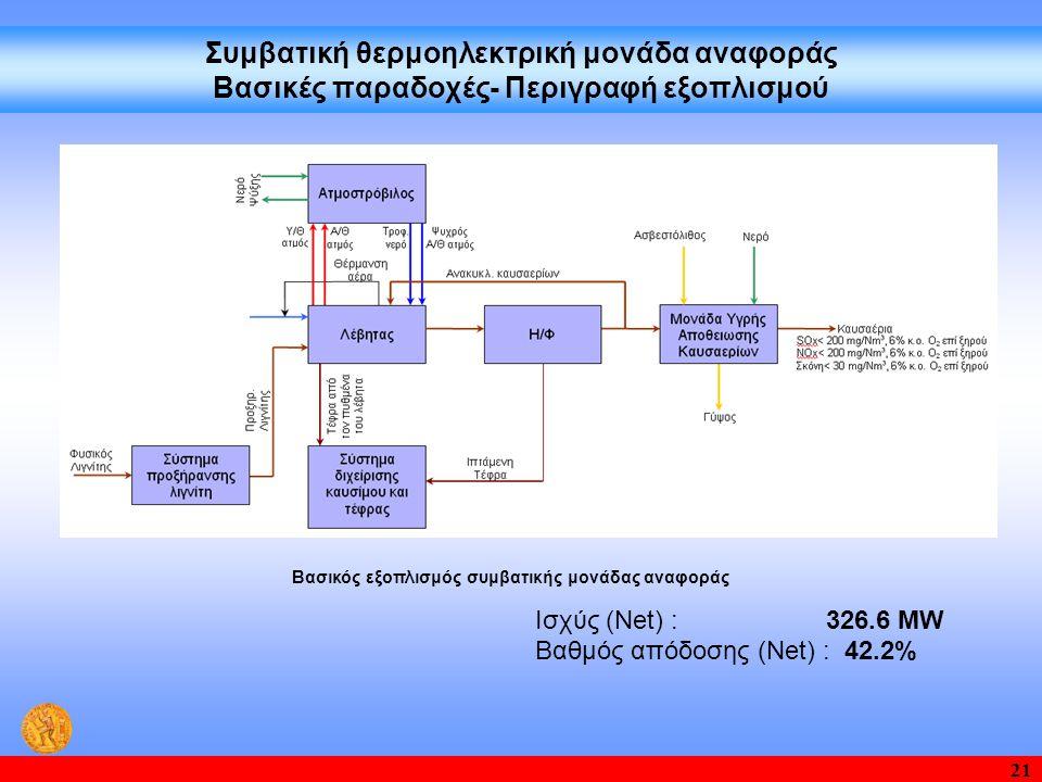 21 Συμβατική θερμοηλεκτρική μονάδα αναφοράς Βασικές παραδοχές- Περιγραφή εξοπλισμού Βασικός εξοπλισμός συμβατικής μονάδας αναφοράς Ισχύς (Net) : 326.6 ΜW Βαθμός απόδοσης (Net) : 42.2%