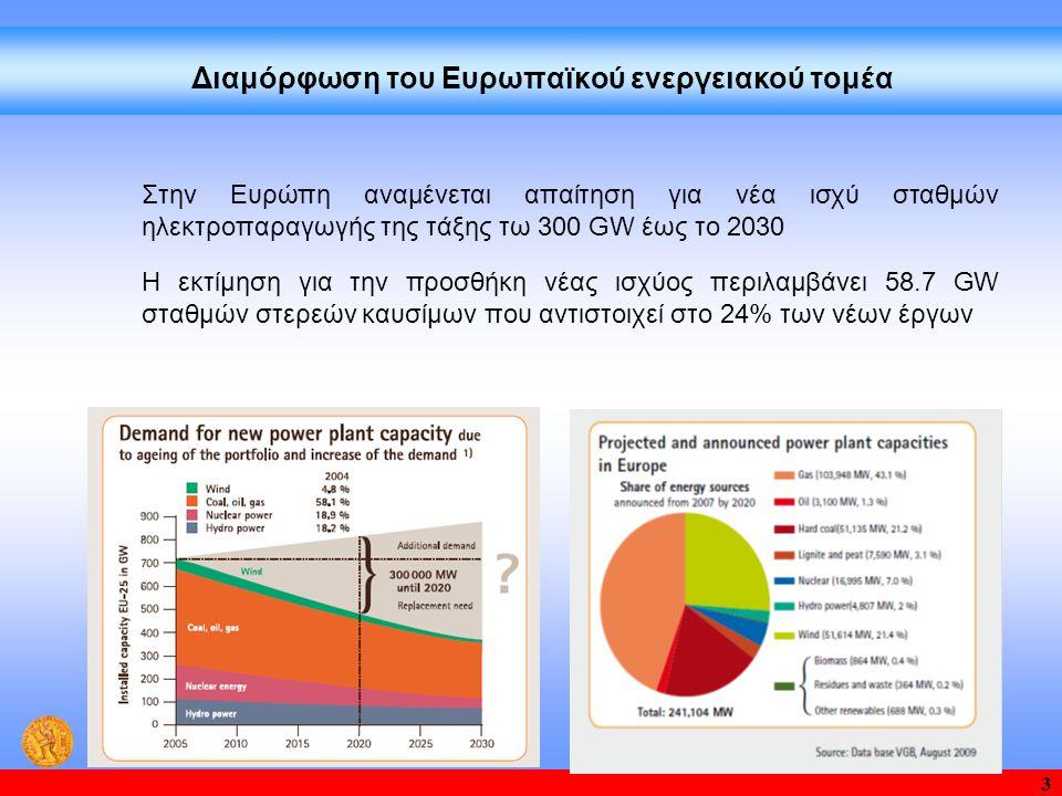 3 Διαμόρφωση του Ευρωπαϊκού ενεργειακού τομέα Στην Ευρώπη αναμένεται απαίτηση για νέα ισχύ σταθμών ηλεκτροπαραγωγής της τάξης τω 300 GW έως το 2030 Η εκτίμηση για την προσθήκη νέας ισχύος περιλαμβάνει 58.7 GW σταθμών στερεών καυσίμων που αντιστοιχεί στο 24% των νέων έργων