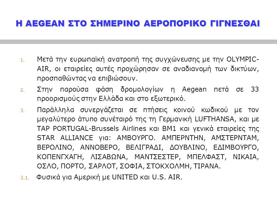 Η AEGEAN ΣΤΟ ΣΗΜΕΡΙΝΟ ΑΕΡΟΠΟΡΙΚΟ ΓΙΓΝΕΣΘΑΙ 1.