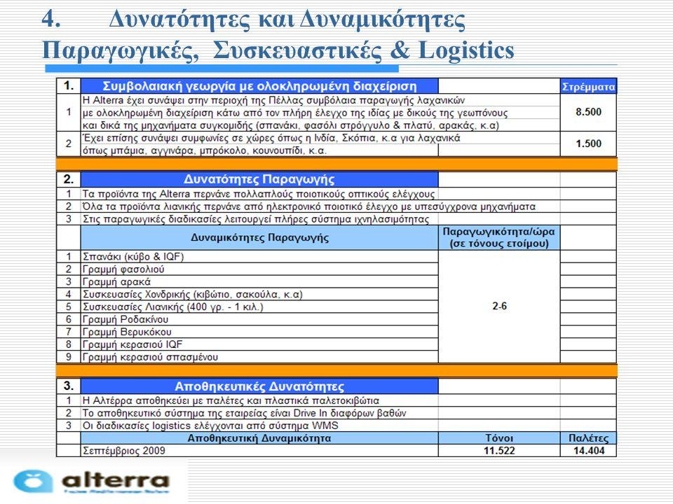 4.Δυνατότητες και Δυναμικότητες Παραγωγικές, Συσκευαστικές & Logistics