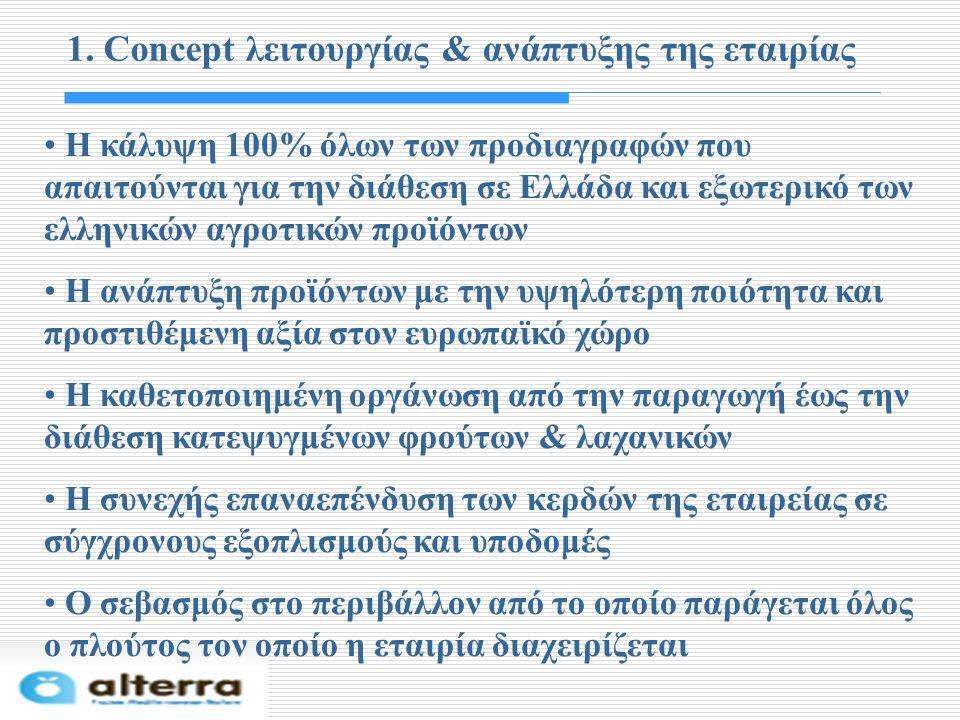 1. Concept λειτουργίας & ανάπτυξης της εταιρίας • Η κάλυψη 100% όλων των προδιαγραφών που απαιτούνται για την διάθεση σε Ελλάδα και εξωτερικό των ελλη