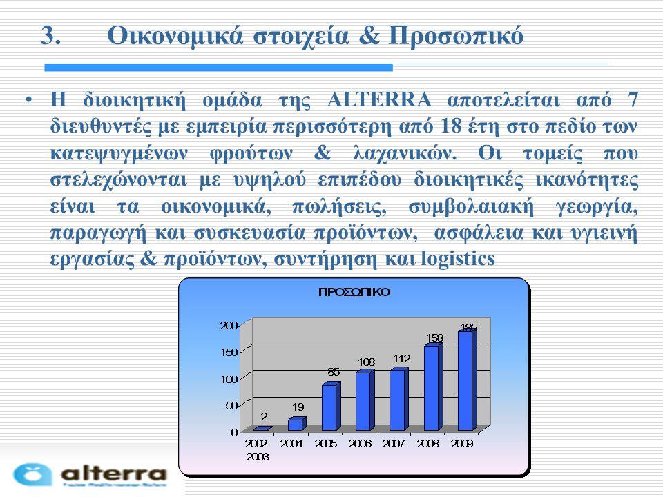 3.Οικονομικά στοιχεία & Προσωπικό •Η διοικητική ομάδα της ALTERRA αποτελείται από 7 διευθυντές με εμπειρία περισσότερη από 18 έτη στο πεδίο των κατεψυγμένων φρούτων & λαχανικών.