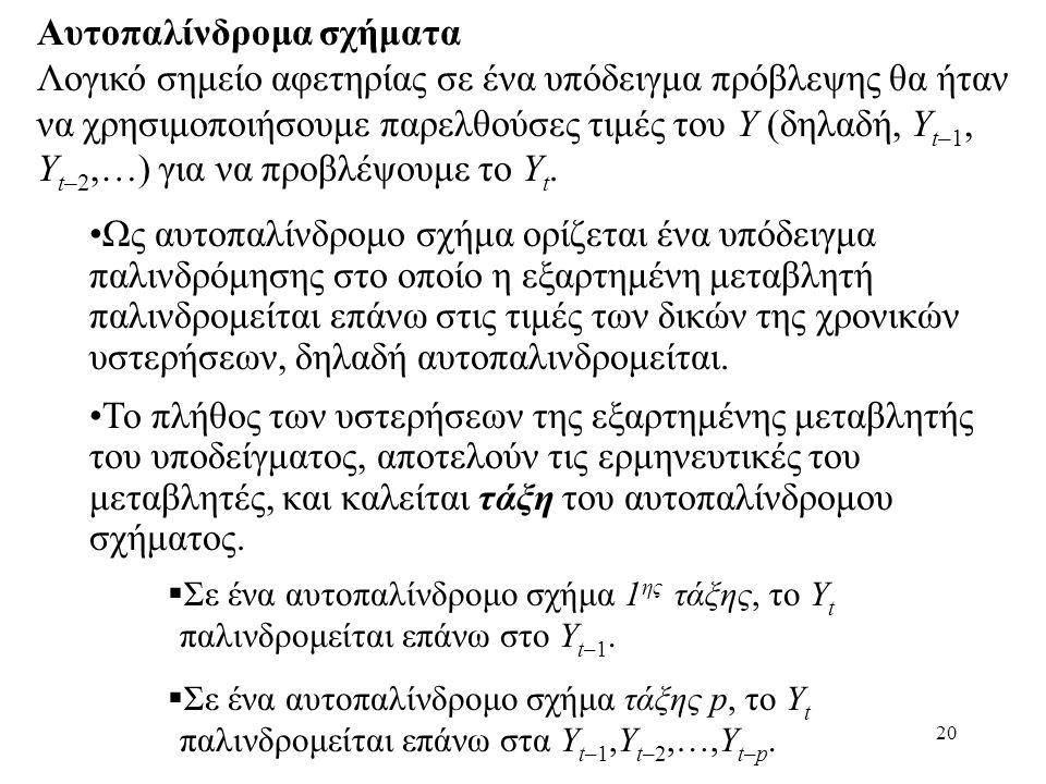 20 Αυτοπαλίνδρομα σχήματα Λογικό σημείο αφετηρίας σε ένα υπόδειγμα πρόβλεψης θα ήταν να χρησιμοποιήσουμε παρελθούσες τιμές του Y (δηλαδή, Y t–1, Y t–2