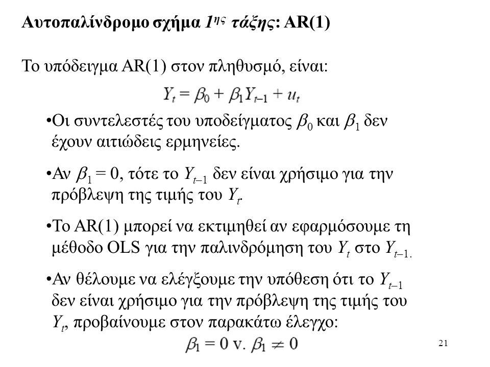 21 Αυτοπαλίνδρομο σχήμα 1 ης τάξης: AR(1) Το υπόδειγμα AR(1) στον πληθυσμό, είναι: •Οι συντελεστές του υποδείγματος  0 και  1 δεν έχουν αιτιώδεις ερ