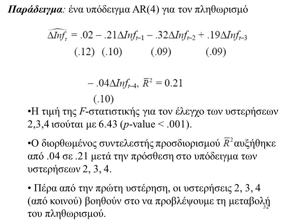 32 Παράδειγμα: ένα υπόδειγμα AR(4) για τον πληθωρισμό •Η τιμή της F-στατιστικής για τον έλεγχο των υστερήσεων 2,3,4 ισούται με 6.43 (p-value <.001). •