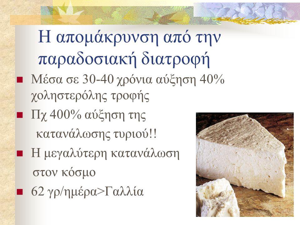 Η απομάκρυνση από την παραδοσιακή διατροφή  Μέσα σε 30-40 χρόνια αύξηση 40% χοληστερόλης τροφής  Πχ 400% αύξηση της κατανάλωσης τυριού!.