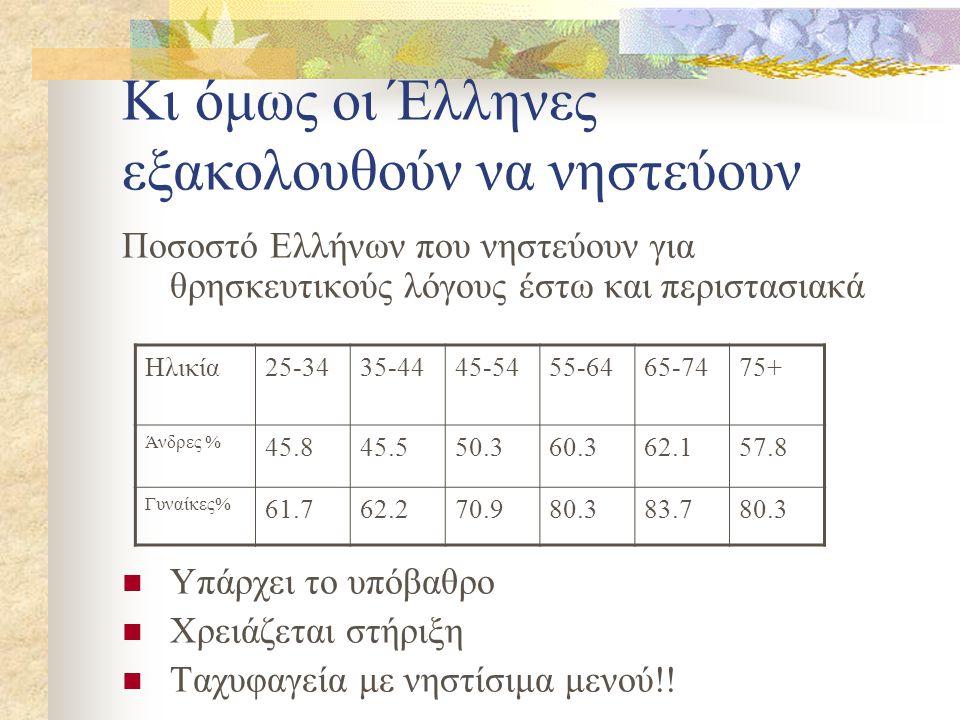Κι όμως οι Έλληνες εξακολουθούν να νηστεύουν Ποσοστό Ελλήνων που νηστεύουν για θρησκευτικούς λόγους έστω και περιστασιακά  Υπάρχει το υπόβαθρο  Χρειάζεται στήριξη  Ταχυφαγεία με νηστίσιμα μενού!.