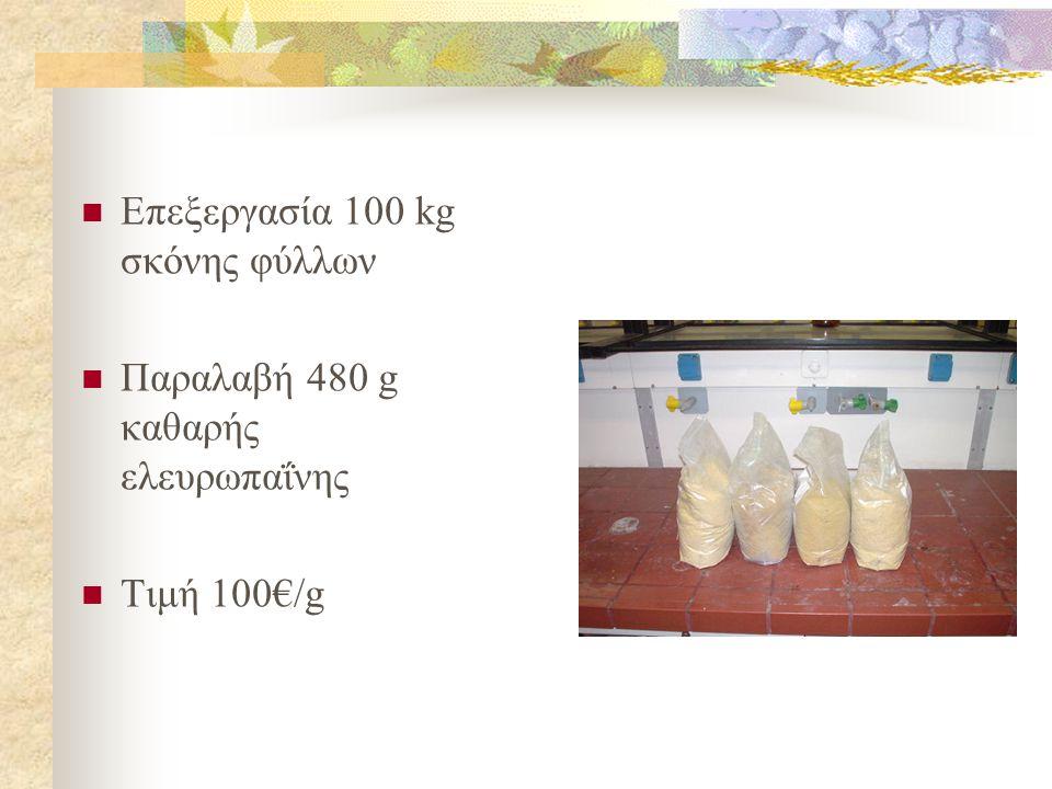  Επεξεργασία 100 kg σκόνης φύλλων  Παραλαβή 480 g καθαρής ελευρωπαΐνης  Τιμή 100€/g