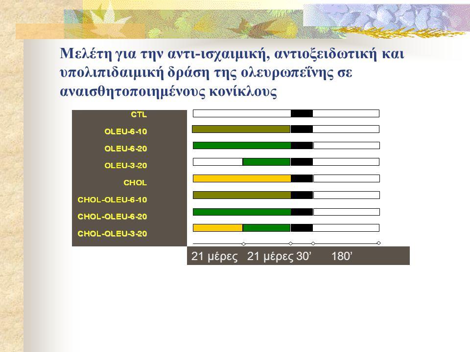 Μελέτη για την αντι-ισχαιμική, αντιοξειδωτική και υπολιπιδαιμική δράση της ολευρωπεΐνης σε αναισθητοποιημένους κονίκλους 21 μέρες 21 μέρες 30' 180'