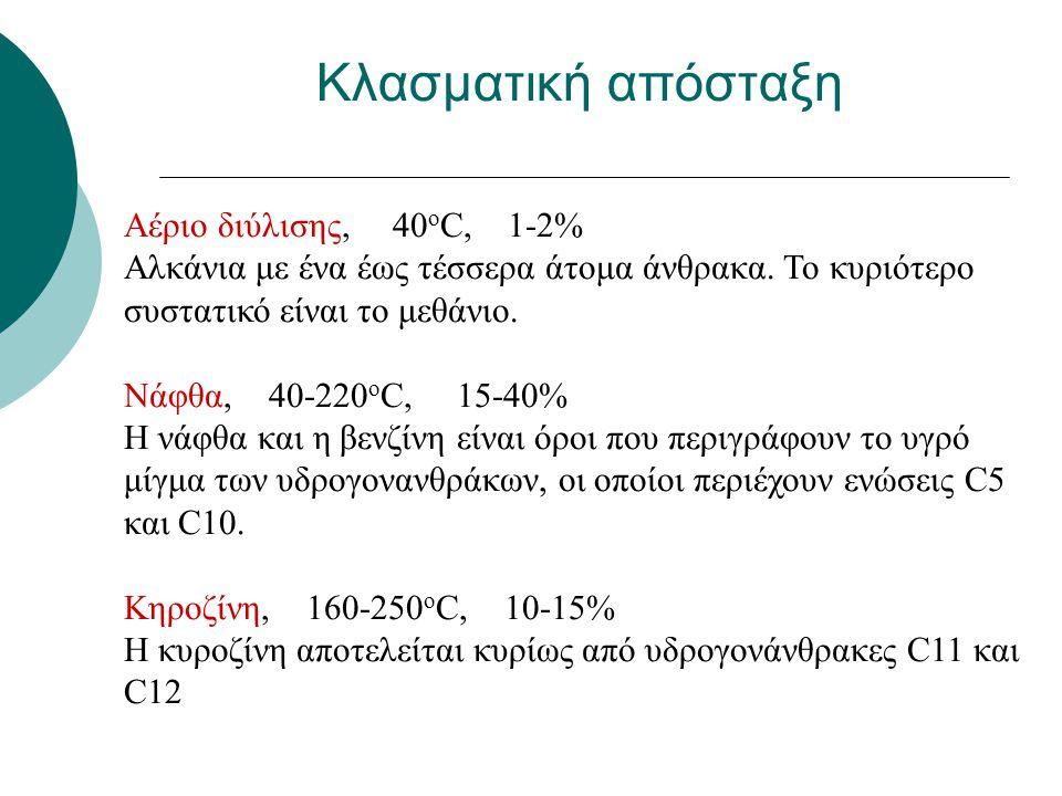 Αέριο διύλισης, 40 ο C, 1-2% Αλκάνια με ένα έως τέσσερα άτομα άνθρακα.