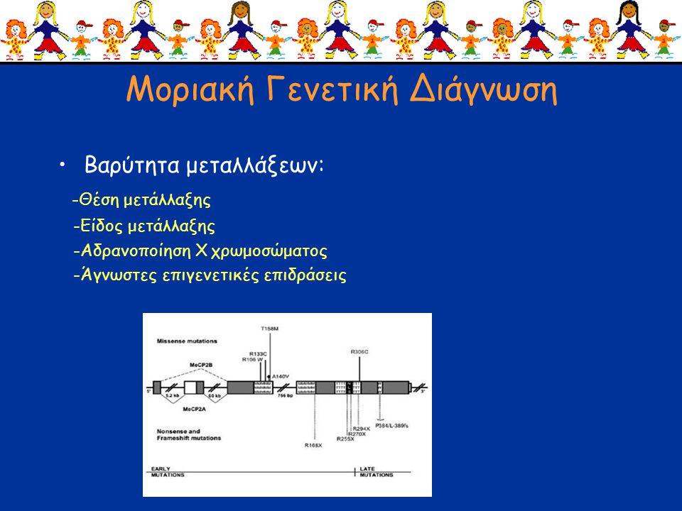 Προγεννητικός έλεγχος •Κατά 99% οι γονείς είναι φυσιολογικοί •Δεν μπορεί όμως να αποκλεισθεί ο μητρικός ή πατρικός γαμετικός μωσαϊκισμός Γονιδιακή ανάλυση του νέου εμβρύου σε επόμενη κύηση (Αμνιοκέντηση 15 η -18 η εβδομάδα Λήψη τροφοβλάστης 10 η -12 η εβδομάδα)