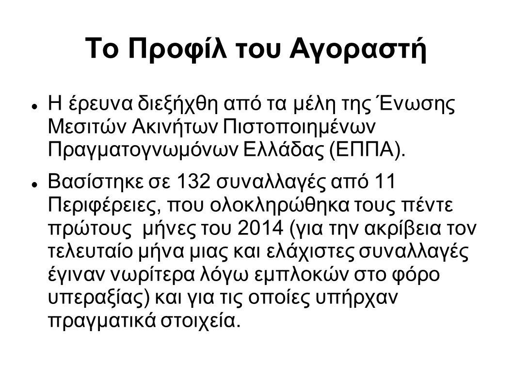 Το Προφίλ του Αγοραστή  Η έρευνα διεξήχθη από τα μέλη της Ένωσης Μεσιτών Ακινήτων Πιστοποιημένων Πραγματογνωμόνων Ελλάδας (ΕΠΠΑ).