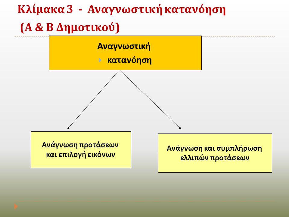 Κλίμακα 3 - Αναγνωστική κατανόηση ( Α & Β Δημοτικού ) Αναγνωστική  κατανόηση Ανάγνωση προτάσεων και επιλογή εικόνων Ανάγνωση και συμπλήρωση ελλιπών π