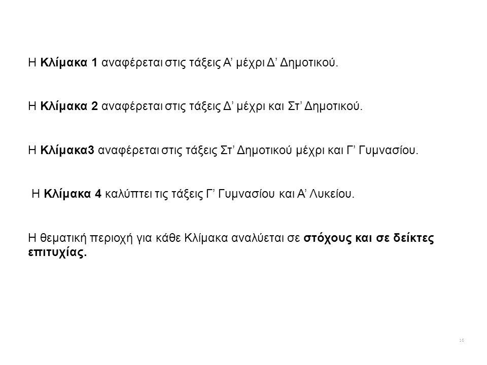 Η Κλίμακα 1 αναφέρεται στις τάξεις Α' μέχρι Δ' Δημοτικού. H Κλίμακα 2 αναφέρεται στις τάξεις Δ' μέχρι και Στ' Δημοτικού. Η Κλίμακα3 αναφέρεται στις τά