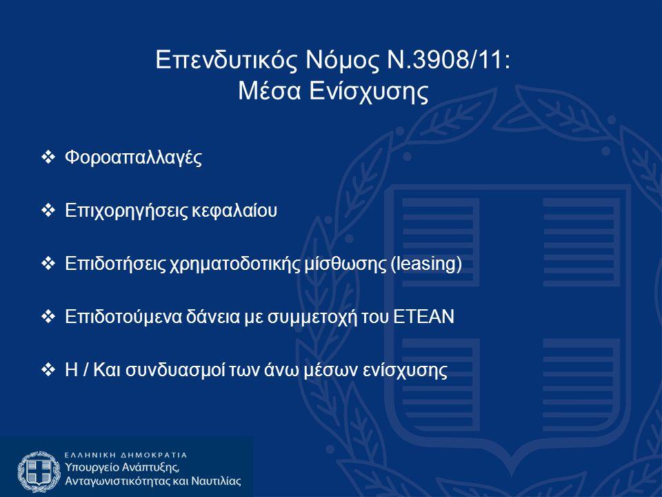  Φοροαπαλλαγές  Επιχορηγήσεις κεφαλαίου  Επιδοτήσεις χρηματοδοτικής μίσθωσης (leasing)  Επιδοτούμενα δάνεια με συμμετοχή του ΕΤΕΑΝ  Η / Και συνδυασμοί των άνω μέσων ενίσχυσης Επενδυτικός Νόμος Ν.3908/11: Μέσα Ενίσχυσης