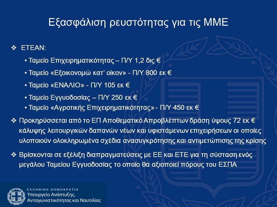 Εξασφάλιση ρευστότητας για τις ΜΜΕ  ΕΤΕΑΝ: • Ταμείο Επιχειρηματικότητας – Π/Υ 1,2 δις € • Ταμείο «Εξοικονομώ κατ' οίκον» - Π/Υ 800 εκ € • Ταμείο «ΕΝΑΛΙΟ» - Π/Υ 105 εκ € • Ταμείο Εγγυοδοσίας – Π/Υ 250 εκ € • Ταμείο «Αγροτικής Επιχειρηματικότητας» - Π/Υ 450 εκ €  Προκηρύσσεται από το ΕΠ Αποθεματικό Απροβλέπτων δράση ύψους 72 εκ € κάλυψης λειτουργικών δαπανών νέων και υφιστάμενων επιχειρήσεων οι οποίες υλοποιούν ολοκληρωμένα σχέδια ανασυγκρότησης και αντιμετώπισης της κρίσης  Βρίσκονται σε εξέλιξη διαπραγματεύσεις με ΕΕ και ΕΤΕ για τη σύσταση ενός μεγάλου Ταμείου Εγγυοδοσίας το οποίο θα αξιοποιεί πόρους του ΕΣΠΑ