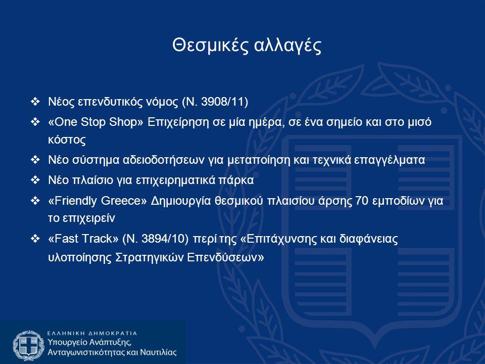  Νέος επενδυτικός νόμος (Ν. 3908/11)  «One Stop Shop» Επιχείρηση σε μία ημέρα, σε ένα σημείο και στο μισό κόστος  Νέο σύστημα αδειοδοτήσεων για μετ