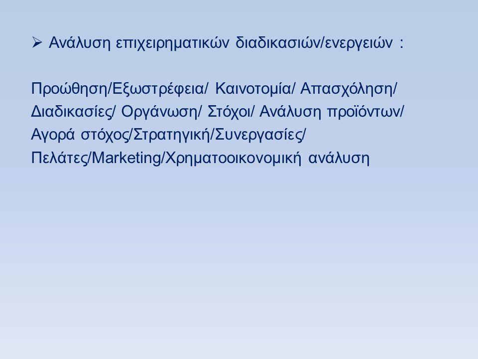  Ανάλυση επιχειρηματικών διαδικασιών/ενεργειών : Προώθηση/Εξωστρέφεια/ Καινοτομία/ Απασχόληση/ Διαδικασίες/ Οργάνωση/ Στόχοι/ Ανάλυση προϊόντων/ Αγορά στόχος/Στρατηγική/Συνεργασίες/ Πελάτες/Marketing/Χρηματοοικονομική ανάλυση